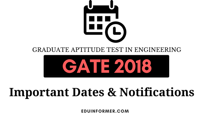 GATE 2018 Important Dates and Notifications