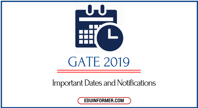 GATE-2019-Important-Dates-And-Notifications