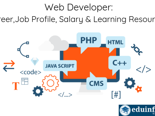 Web-Developer-Career-Job-Profile-Salary-and-Online Courses